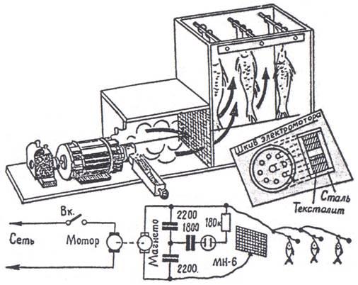 Как сделать коптильня электрическая 33